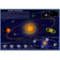 Покрытие настольное. Земля в космосе 45х65 см